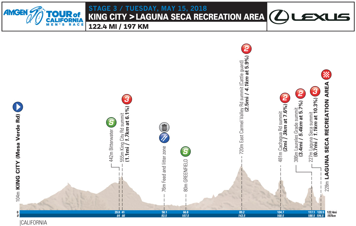 3_ATOC18_MEN_PROFILE_STAGE 03.pdf