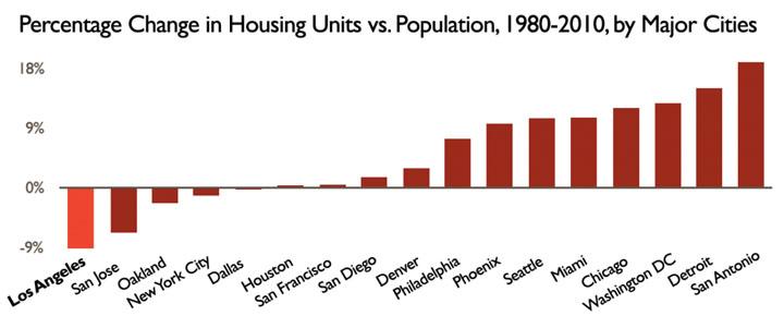 HousingGraphic